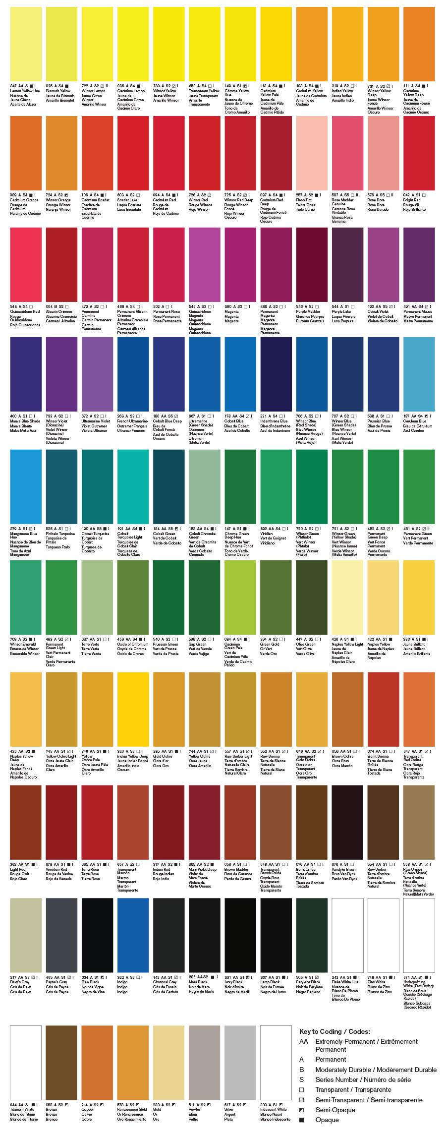 Cartella colori Olio  Artists Newton Winton Pellegrini Brera Milano