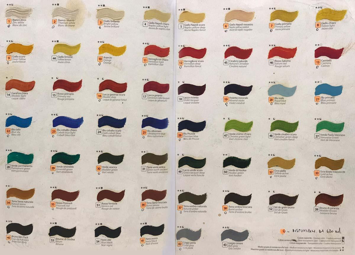 Olio Royal Talens Rembrandt Cartella colori Pellegrini Brera Milano