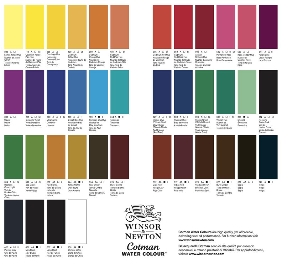 Acquerello Fine Winsor Newton Cotman cartella colori spray Pellegrini Brera Milano